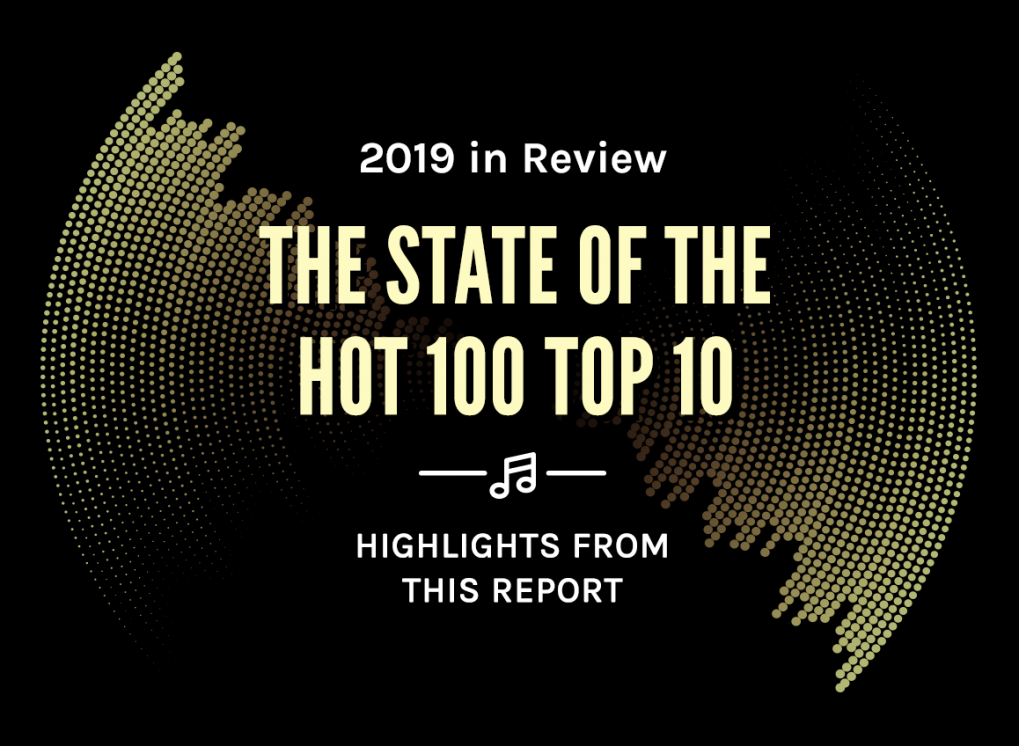 Highlights from The State of the Hot 100 Top 10: 2019 in Review