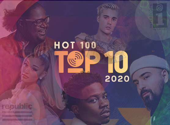 How's the Top 10 Shaping Up in 2020?