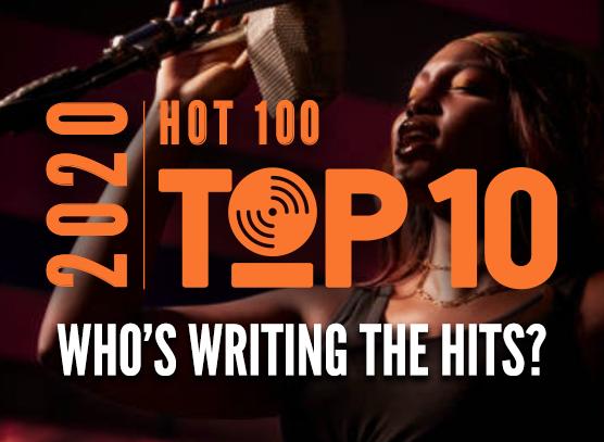 Songwriter Spotlight: 2020