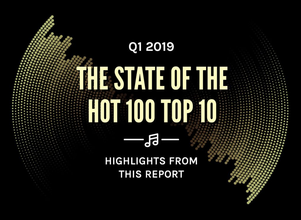 Highlights from The State of the Hot 100 Top 10: Q1 2019