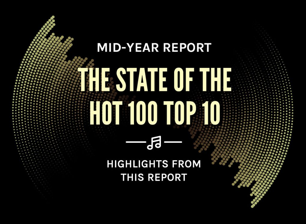 Highlights from The State of the Hot 100 Top 10: 2019 Mid-Year Report