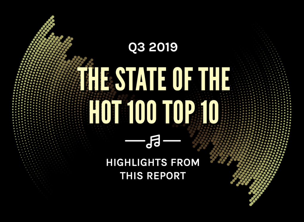 Highlights from The State of the Hot 100 Top 10: Q3 2019 Report