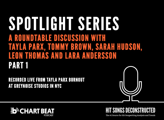 Spotlight Series:  A Roundtable Discussion with Tayla Parx, Tommy Brown, Sarah Hudson, Leon Thomas and Lara Andersson- Part 1